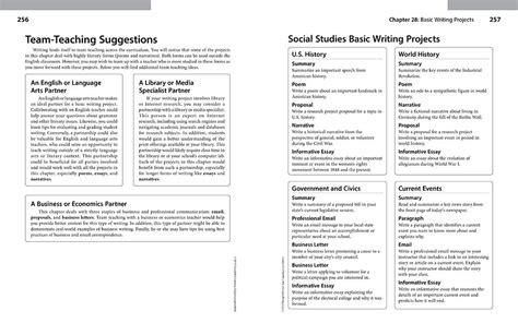 Modelo Curriculum Kinesiologo curriculum vitae en ingles para hoteles samurai thesis