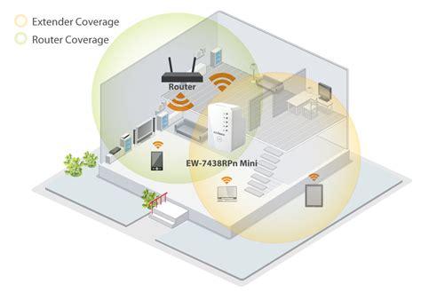 mini range edimax wi fi extender n300 n300 mini unit 224 di