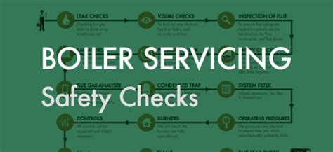 Whats Involved In A Background Check Boiler Servicing Safety Checks Step By Step Infographic