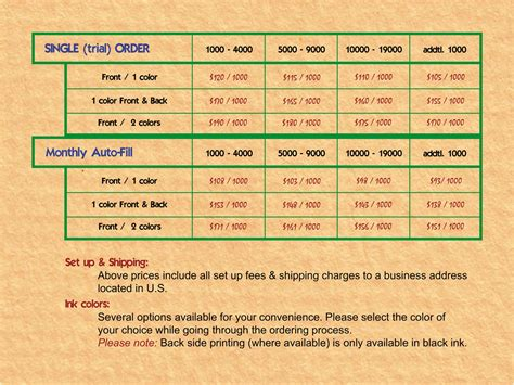 Price list of custom printed coffee cup sleeves. Special needs are priced separately.Custom
