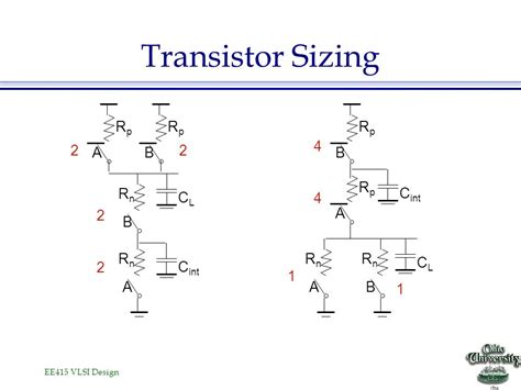 transmission gate transistor sizing cmos gate transistor sizing ppt 28 images chapter 7 complementary mos cmos logic design ppt