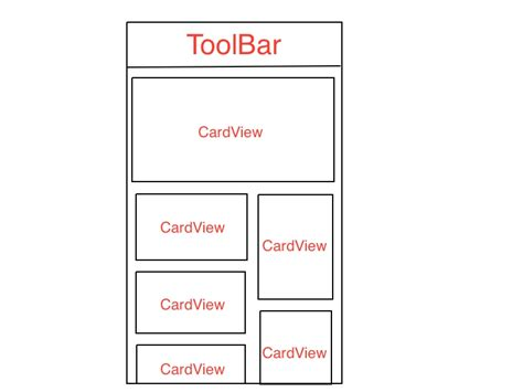 different rowheights in android gridview or equivalent how to set different columns for rows in android gridview