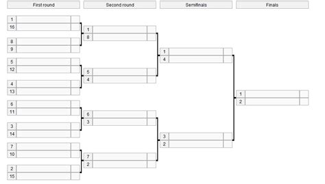Knockout Template tournaments how to prepare knockout fixtures sports