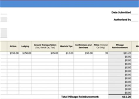 Log Templates Printable Documents Travel Expense Report Mileage Log Templates