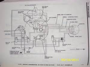 Jeep Cj7 Wiring Harness 1986 Jeep Cj 7 Wiring Diagram Cj Free Printable