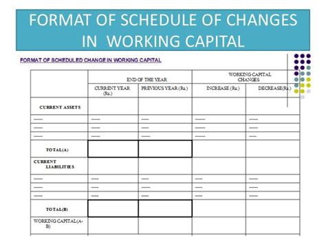 Mba Project On Working Capital Management Pdf by Colorful Format Of Working Capital Gallery Resume Ideas