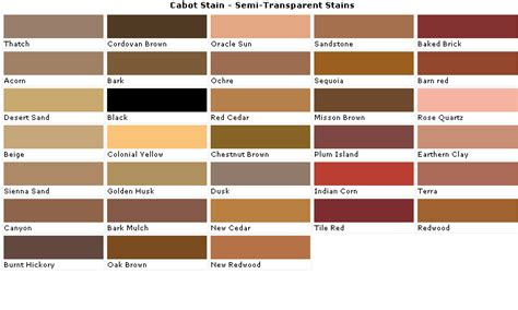 cabot transparent wood stain colors fence  deck