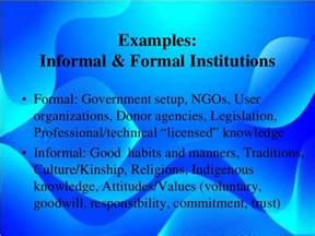 Formal Credit Institutions Development Context