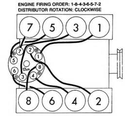 gm 3800 series ii engine specs gm free engine image for user manual