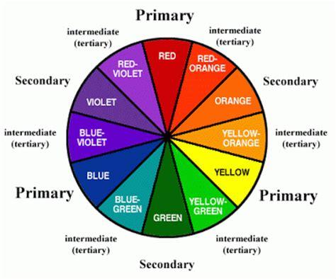 makeup basics lesson 3 color corrector glam n gloss