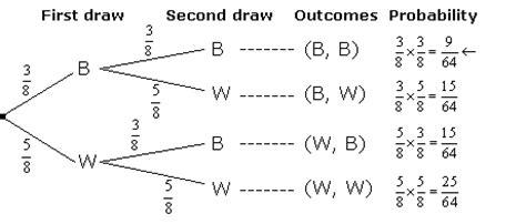 statistics tree diagram probability tree diagrams solutions exles