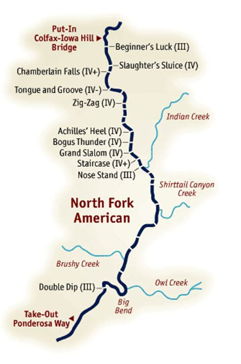 fork american river rafting with lode