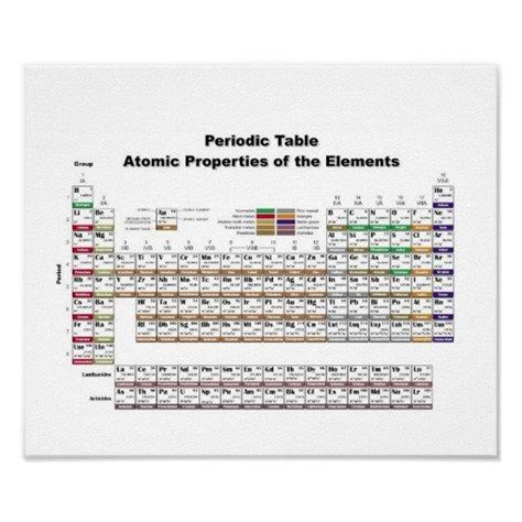 printable periodic table poster 24 best images about classroom posters on pinterest i