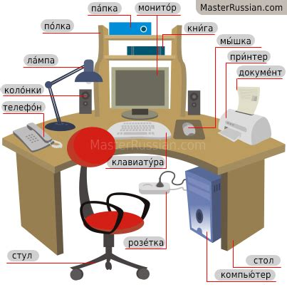Printer Desk by Office Desk Russian Picture Dictionary