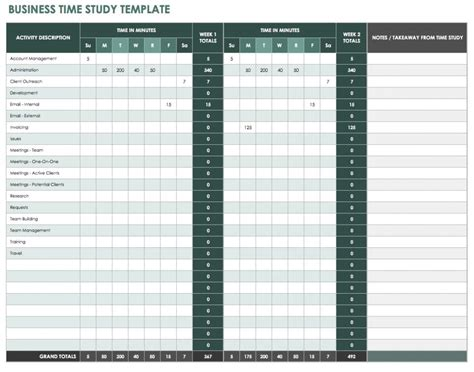 motion 4 templates free motion time study template