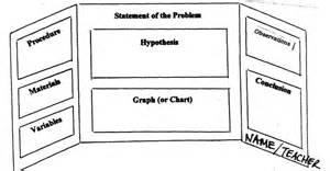 menlo science project guide exle