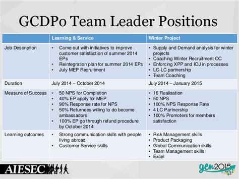 Sales Floor Team Member Target Description by Team Leader Description Description Post Title