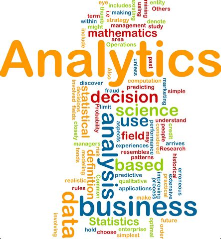 Mba In Business Intelligence And Analytics Management by Isb Partners With Biocon To Launch Executive Programme On