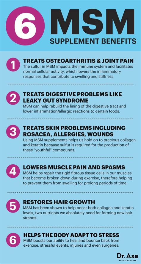 supplement msm msm supplement improves joints allergies and gut health