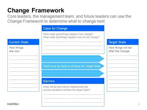 framework template run a great strategic initiatives offsite work session