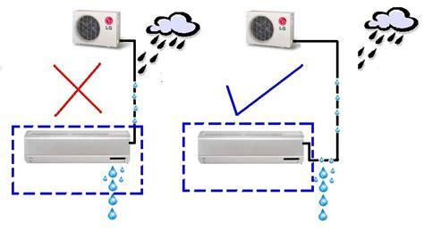 Ac Isi Air kebebasan tips dan trik instalasi ac