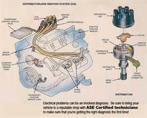 new car ignition system car care tips brought to you by keller bros auto repair