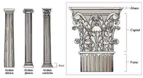imagenes de columnas egipcias caracter 237 sticas de los 243 rdenes griegos d 243 rico j 243 nico y