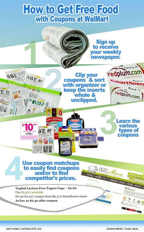 printable grocery coupons for walmart walmart food coupons image search results