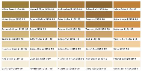 benjamin golden straw search paint colors
