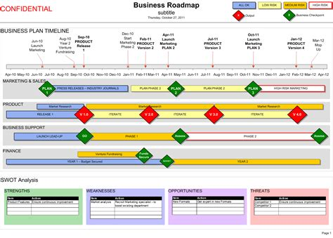 Business Roadmap With Swot Timeline Visio Template Business Roadmap Template Free