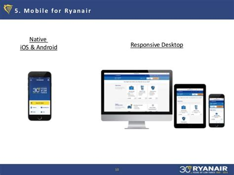 ryanair mobile ryanair explains how to unlock the potential of mobile