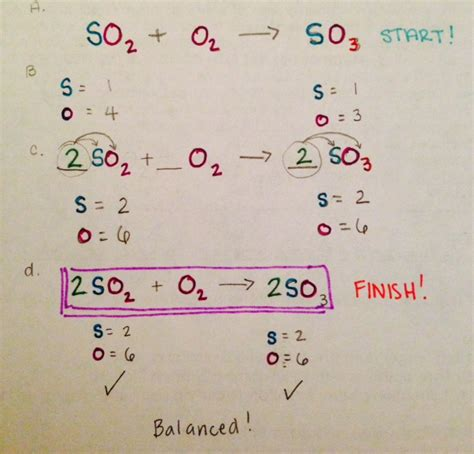 balancing chemical equations science with mrs barton