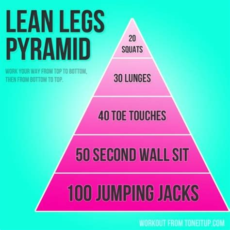 easy leg workout work out diet tips