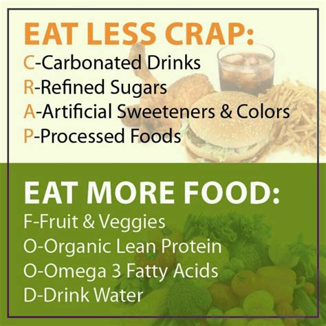 10 Foods Should Eat More by Eat Less Crap Eat More Food Healthy