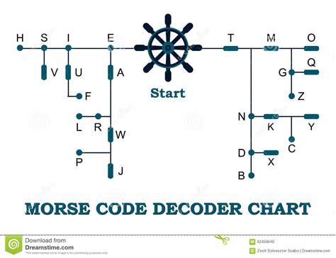 curry haus kiel morse code signal l 28 images morse code alphabet