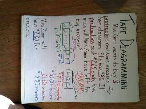 diagramming to use with fifth grade engage ny