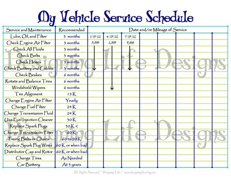vehicle service schedule template wall chart calendar template calendar template 2016