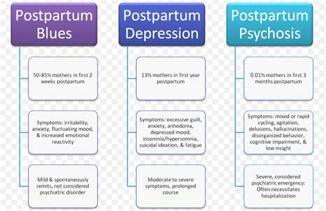 postpartum depression postnatal depression the basic guide to treatment and support books post natal depression global connected