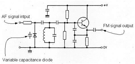 varactor diode capacitance range brats flc index