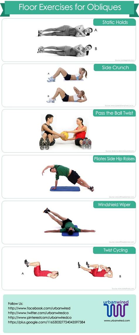 best 25 floor exercises ideas on planks at home workouts and belly excersises