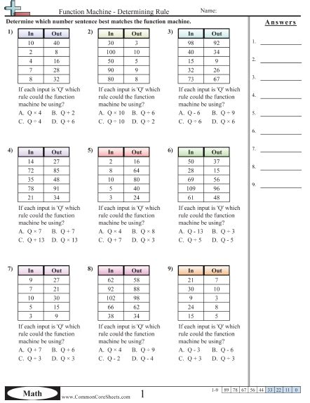 variables in pattern rules patterns function machine worksheets