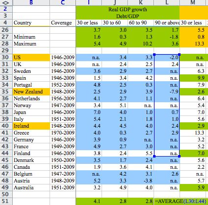 quality control in excel spreadsheets a serious and
