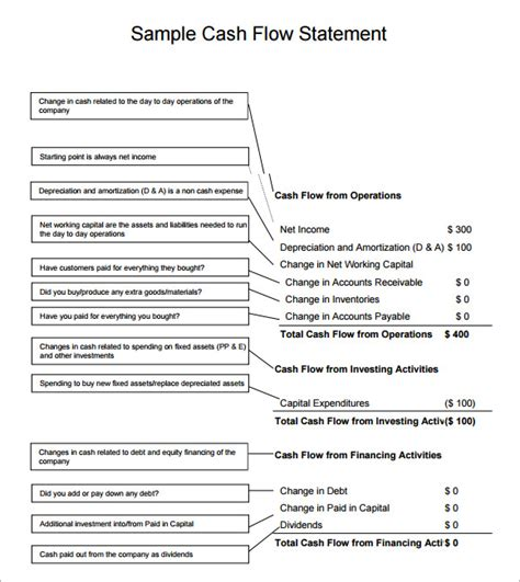 consolidated cash flow statement excel template statement of cash