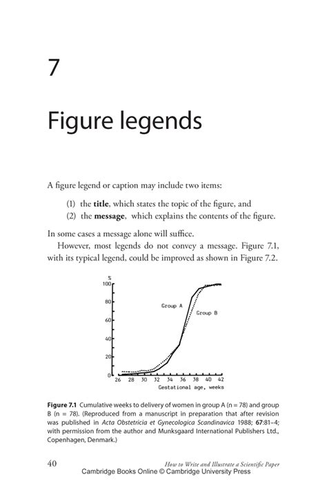 writing a legend template 7 figure legends publishing
