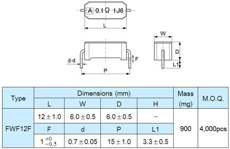 specifications of different types of resistors specifications of different types of resistors 28 images cement type resistor hong kong