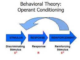 Cognitive Behavior Modification Adalah by Teori Belajar B F Skinner Dan Aplikasinya Made Nuryadi