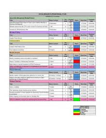 operating plan template best photos of sle operational plan template