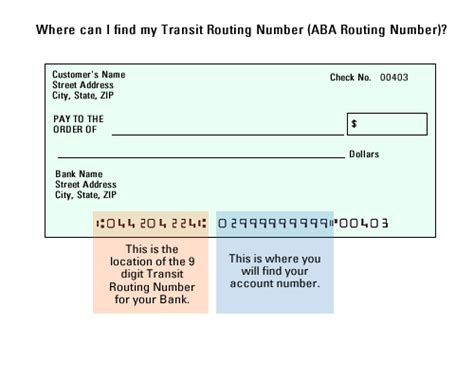 Bank Routing Numbers Lookup Routing And Transit Number Lookup