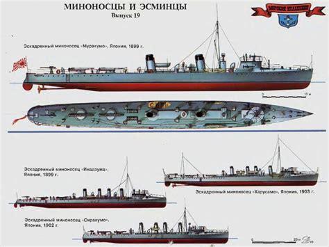 japanese torpedo boats tmp quot japanese torpedo boats quot topic