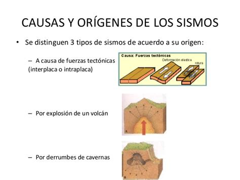 los terremotos como se origina clase 1